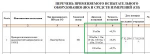 Исправлены ошибки в 2-х протоколах Стандартного сборника v.5.3.1 для ДНД ЭТЛ Профессионал .Нет