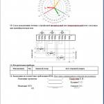 Протокол наладки узла учета электрической энергии
