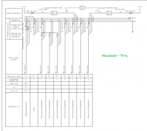 МЕГА Обновление!!! Опубликована новая версия ДНД Конструктор Однолинейных Схем - v.1.0.9