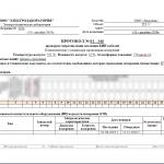 Протокол проверки сопротивления изоляции КИПиА кабелей