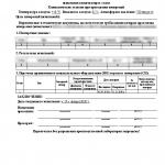 Протокол испытания конденсаторов связи