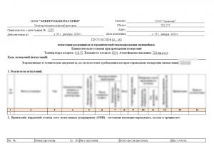 Протокол испытания разрядников и ограничителей перенапряжения нелинейных