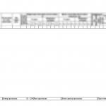 Протокол проверки реле контроля фаз