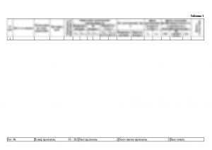 Протокол проверки реле тока